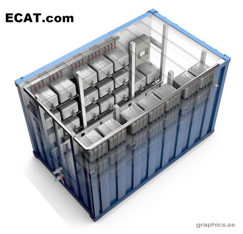 Container E-cat