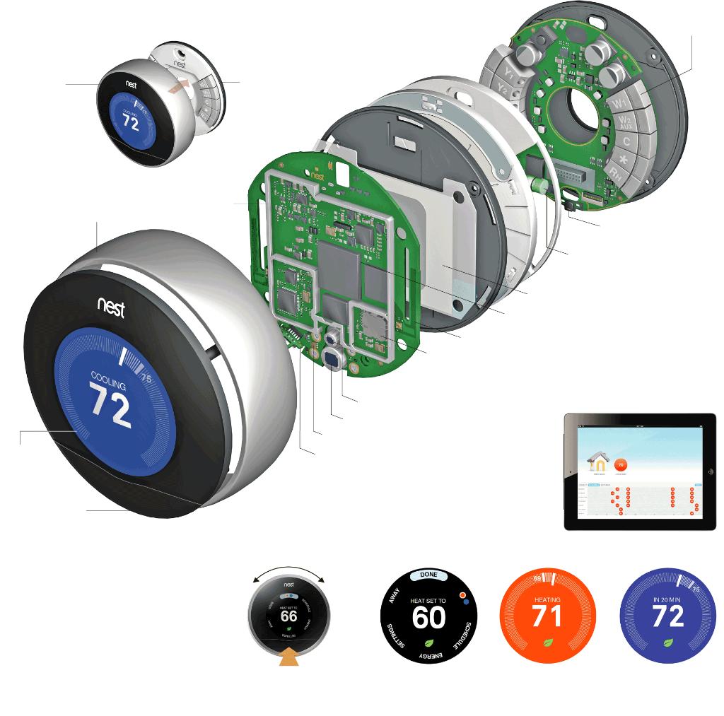 Termostato Nest controllato da tablet e smartphone