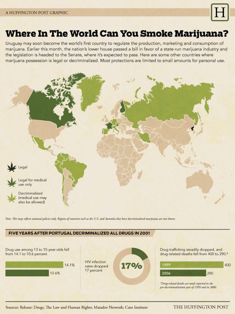 Una cartina dell'Huffington post